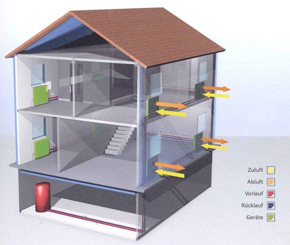 Top Nachrüstung von alten Gebäuden - Dezentrale Lüftung hat Vorteile ND63