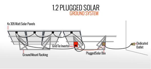 photovoltaik plug and play gesundes haus. Black Bedroom Furniture Sets. Home Design Ideas